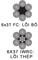 Cáp Thép Chung Woo Hàn Quốc 6×37+FC/IWRC