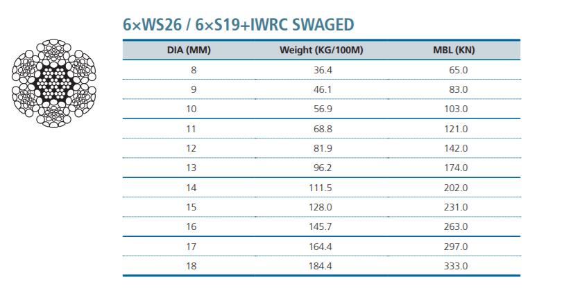 Cáp Thép Nén Hàn Quốc 6×WS26 / 6×S19 +IWRC- CHUNGWOO