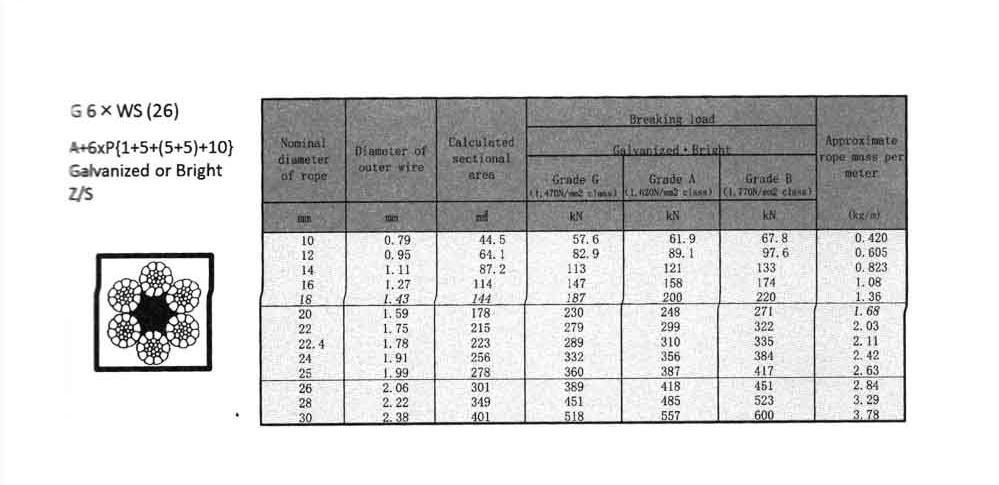 Cáp Cẩu Thép Nhật Bản Cấu Trúc 6xWS26 - SHINKO