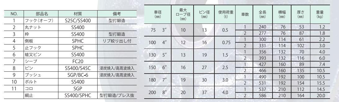 Ròng Rọc 1 Tấn đến 5 tấn Nhật Bản 3